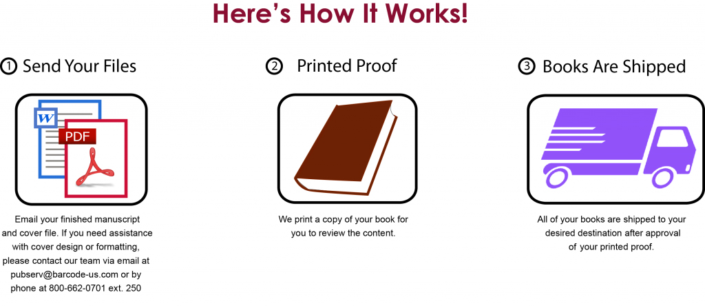 book printing process isbn us